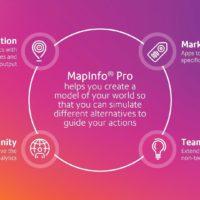 MapInfo Pro 2019 Model